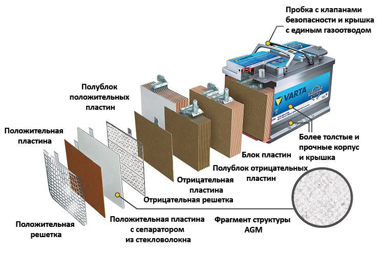 Block-Cuts_AGM_RU_Text-1